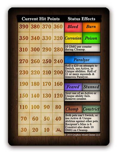 Familiar Status Cards